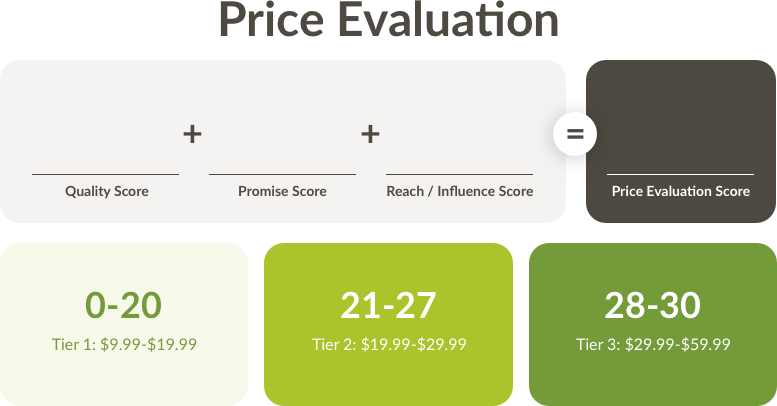 Price-evaluation.png